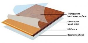laminate flooring infographic diagram